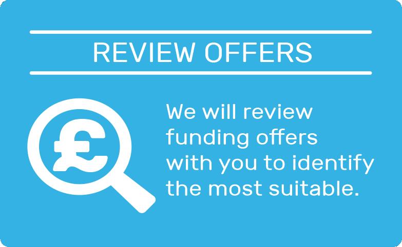 Short Term Business Funding 4